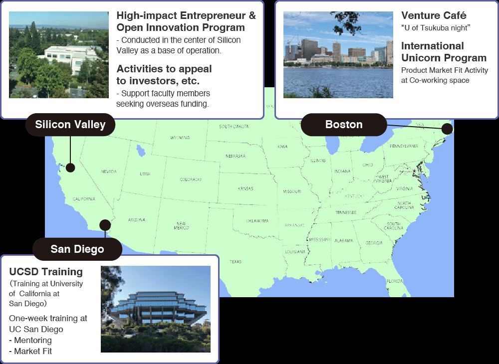 OISO Activities in the US|OISO