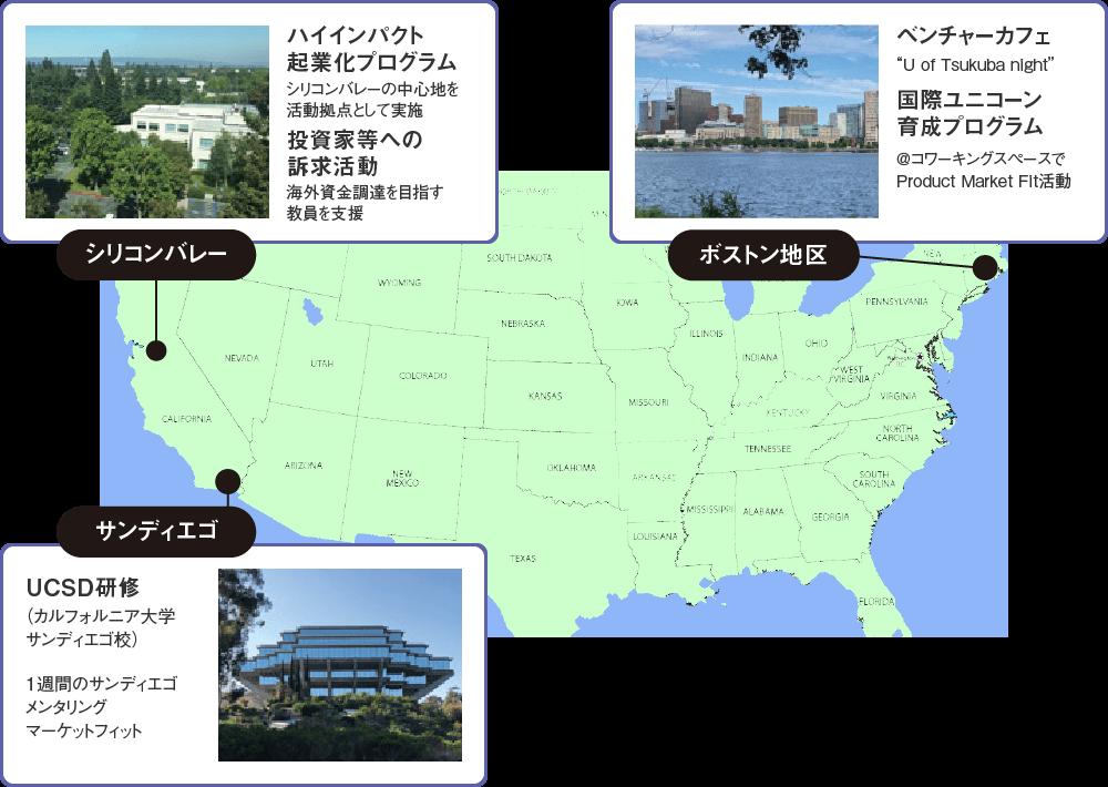 米国における国際展開活動|筑波大学オープンイノベーション国際戦略機構